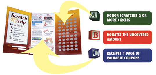 How Scratch Card Fundraising Works